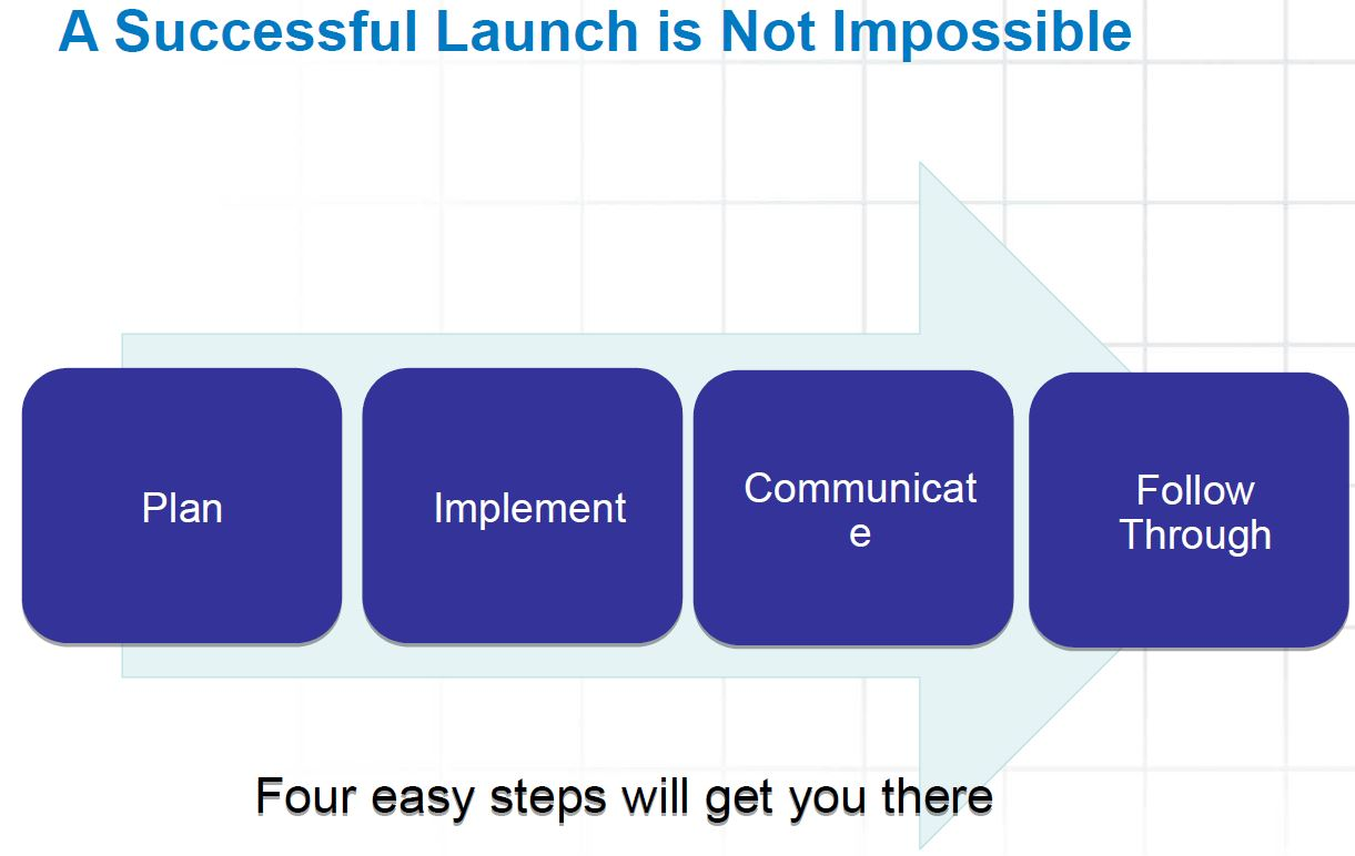 "Webinar @ PMICC: ""Impossible Mission: Product Launches"""